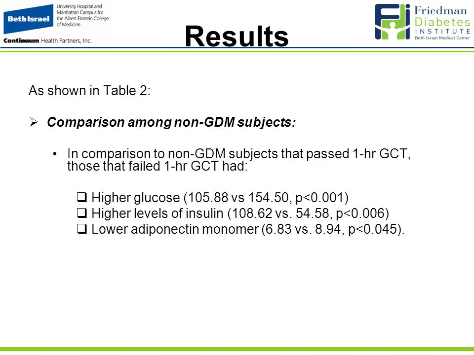 As shown in Table 2:  Comparison among non-GDM subjects: In comparison to non-GDM subjects that passed 1-hr GCT, those that failed 1-hr GCT had:  Higher glucose (105.88 vs 154.50, p<0.001)  Higher levels of insulin (108.62 vs.
