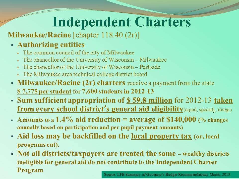 Independent Charters Milwaukee/Racine [chapter 118.40 (2r)]  Authorizing entities  The common council of the city of Milwaukee  The chancellor of the University of Wisconsin – Milwaukee  The chancellor of the University of Wisconsin – Parkside  The Milwaukee area technical college district board  Milwaukee/Racine (2r) charters receive a payment from the state $ 7,775 per student for 7,600 students in 2012-13  Sum sufficient appropriation of $ 59.8 million for 2012-13 taken from every school district's general aid eligibility (equal, specadj, integr)  Amounts to a 1.4% aid reduction = average of $140,000 (% changes annually based on participation and per pupil payment amounts)  Aid loss may be backfilled on the local property tax (or, local programs cut).