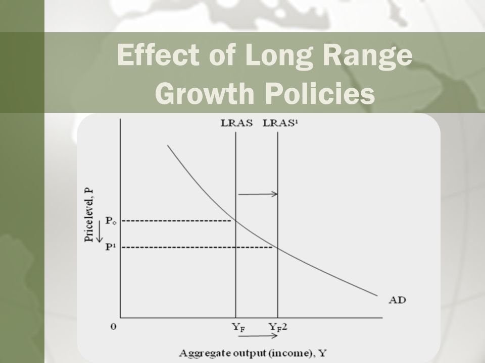 Effect of Long Range Growth Policies