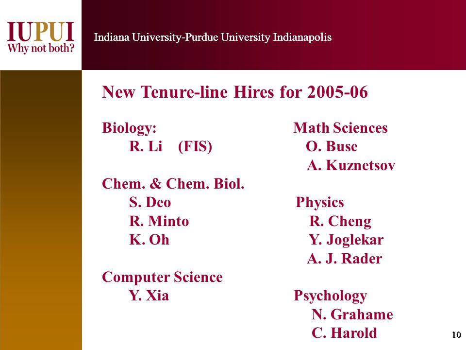 10 Indiana University-Purdue University Indianapolis 10 Indiana University-Purdue University Indianapolis New Tenure-line Hires for 2005-06 Biology: Math Sciences R.