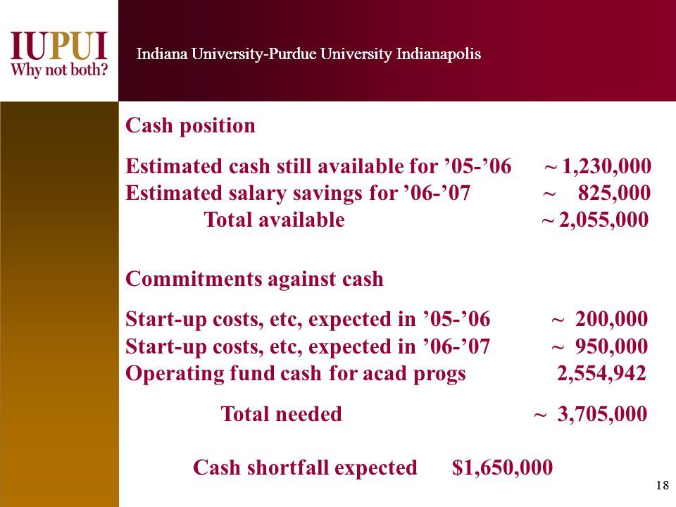 18 Indiana University-Purdue University Indianapolis 18 Indiana University-Purdue University Indianapolis Cash position Estimated cash still available for '05-'06 ~ 1,230,000 Estimated salary savings for '06-'07 ~ 825,000 Total available ~ 2,055,000 Commitments against cash Start-up costs, etc, expected in '05-'06 ~ 200,000 Start-up costs, etc, expected in '06-'07 ~ 950,000 Operating fund cash for acad progs 2,554,942 Total needed ~ 3,705,000 Cash shortfall expected $1,650,000