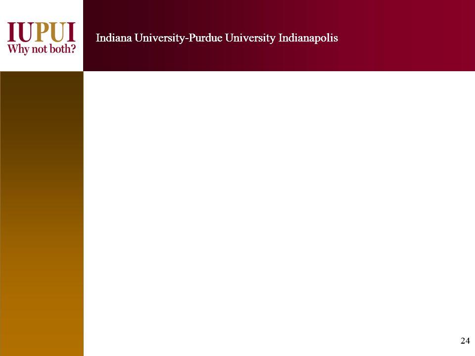 24 Indiana University-Purdue University Indianapolis 24 Indiana University-Purdue University Indianapolis