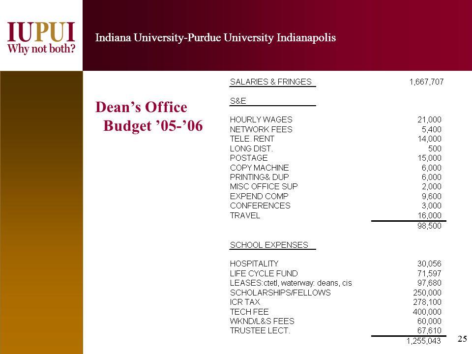 25 Indiana University-Purdue University Indianapolis 25 Indiana University-Purdue University Indianapolis Dean's Office Budget '05-'06