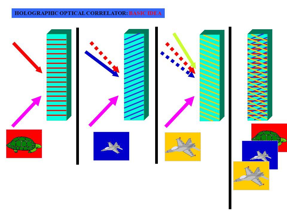 HOLOGRAPHIC OPTICAL CORRELATOR: BASIC IDEA