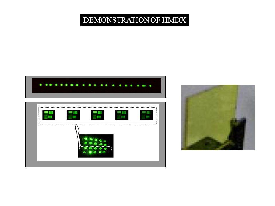 DEMONSTRATION OF HMDX