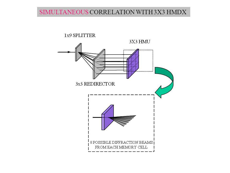 SIMULTANEOUS CORRELATION WITH 3X3 HMDX