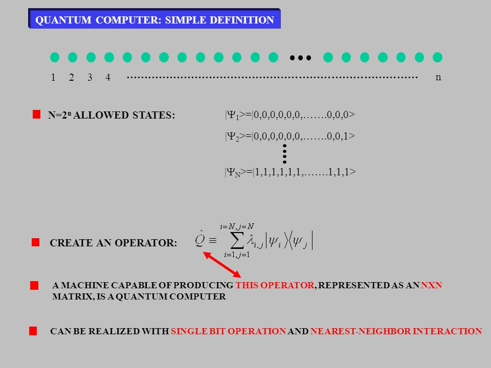 QUANTUM COMPUTER: SIMPLE DEFINITION 1234 ……………………………………………………………………… n N=2 n ALLOWED STATES: |  1 >=|0,0,0,0,0,0,…….0,0,0> |  2 >=|0,0,0,0,0,0,…….0,0,1> |  N >=|1,1,1,1,1,1,…….1,1,1> CREATE AN OPERATOR: A MACHINE CAPABLE OF PRODUCING THIS OPERATOR, REPRESENTED AS AN NXN MATRIX, IS A QUANTUM COMPUTER CAN BE REALIZED WITH SINGLE BIT OPERATION AND NEAREST-NEIGHBOR INTERACTION