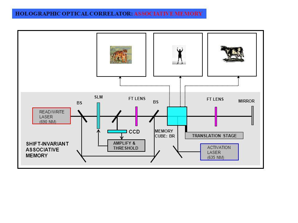 HOLOGRAPHIC OPTICAL CORRELATOR: ASSOCIATIVE MEMORY READ/WRITE LASER (690 NM) SLM MIRROR MEMORY CUBE: BR FT LENS BS AMPLIFY & THRESHOLD ACTIVATION LASER (635 NM) TRANSLATION STAGE SHIFT-INVARIANT ASSOCIATIVE MEMORY CCD