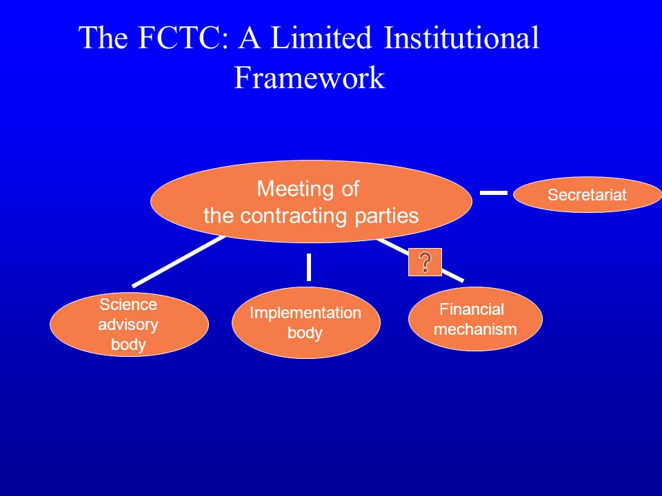 The FCTC: A Limited Institutional Framework Science advisory body Implementation body Financial mechanism Meeting of the contracting parties Secretariat