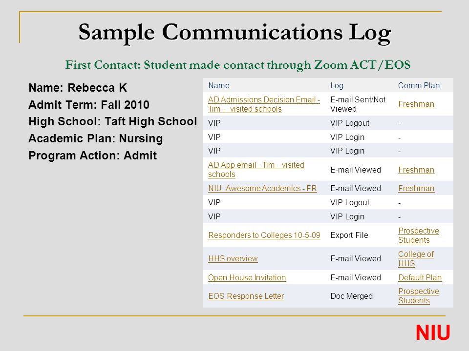 Sample Communications Log Sample Communications Log First Contact: Student made contact through Zoom ACT/EOS Name: Rebecca K Admit Term: Fall 2010 High School: Taft High School Academic Plan: Nursing Program Action: Admit NameLogComm Plan AD Admissions Decision Email - Tim - visited schools E-mail Sent/Not Viewed Freshman VIPVIP Logout- VIPVIP Login- VIPVIP Login- AD App email - Tim - visited schools E-mail ViewedFreshman NIU: Awesome Academics - FRE-mail ViewedFreshman VIPVIP Logout- VIPVIP Login- Responders to Colleges 10-5-09Export File Prospective Students HHS overviewE-mail Viewed College of HHS Open House InvitationE-mail ViewedDefault Plan EOS Response LetterDoc Merged Prospective Students NIU