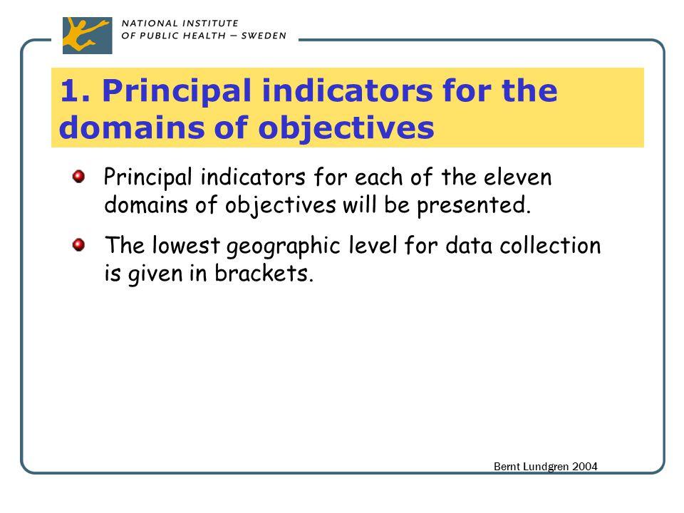 1. Principal indicators for the domains of objectives Principal indicators for each of the eleven domains of objectives will be presented. The lowest
