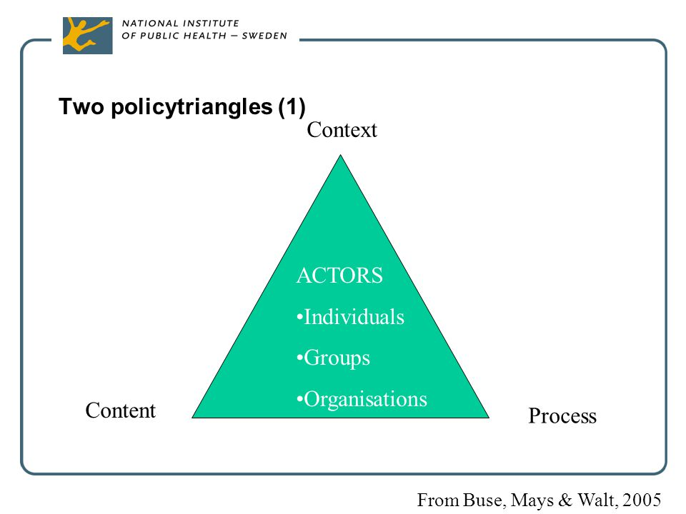 Two policytriangles (1) Context Content Process From Buse, Mays & Walt, 2005 ACTORS Individuals Groups Organisations