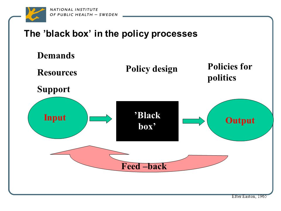 The 'black box' in the policy processes Output 'Black box' Feed –back Input Demands Resources Support Policy design Efter Easton, 1965 Policies for po