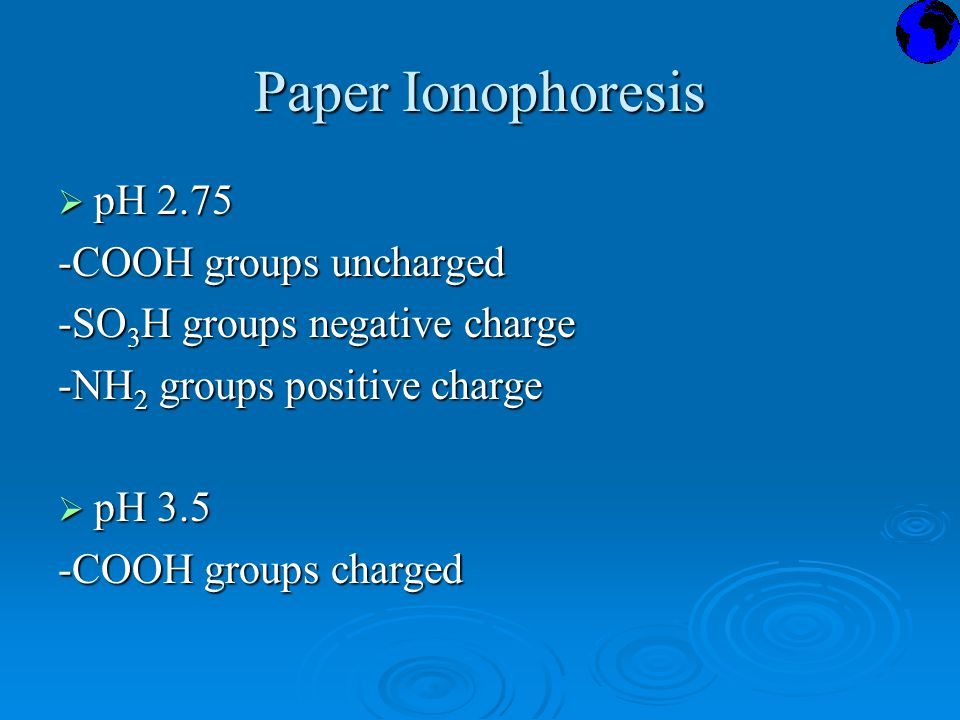 Paper Ionophoresis  pH 2.75 -COOH groups uncharged -SO 3 H groups negative charge -NH 2 groups positive charge  pH 3.5 -COOH groups charged