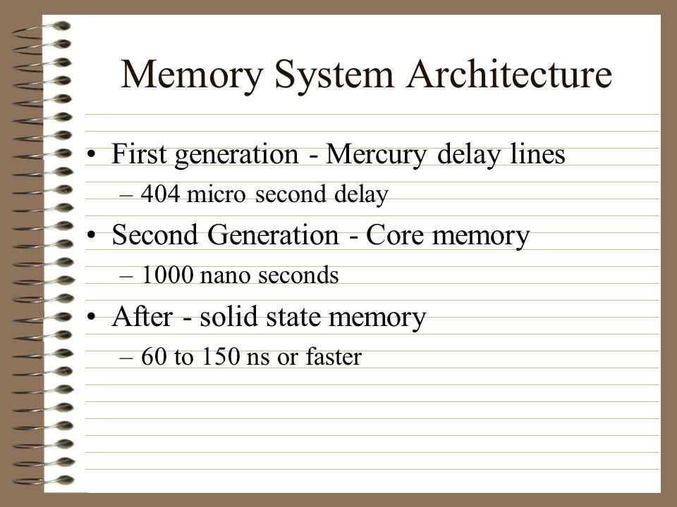 CPU controlled I/O