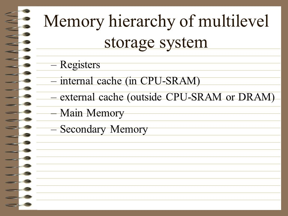 Main Memory System –When small memory was available we used overlays.