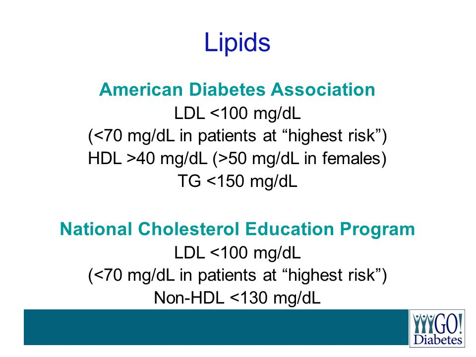 "Lipids American Diabetes Association LDL <100 mg/dL (<70 mg/dL in patients at ""highest risk"") HDL >40 mg/dL (>50 mg/dL in females) TG <150 mg/dL Natio"
