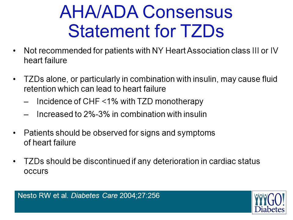 AHA/ADA Consensus Statement for TZDs Not recommended for patients with NY Heart Association class III or IV heart failure TZDs alone, or particularly