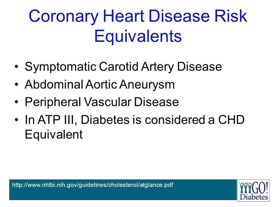 Coronary Heart Disease Risk Equivalents Symptomatic Carotid Artery Disease Abdominal Aortic Aneurysm Peripheral Vascular Disease In ATP III, Diabetes is considered a CHD Equivalent http://www.nhlbi.nih.gov/guidelines/cholesterol/atglance.pdf