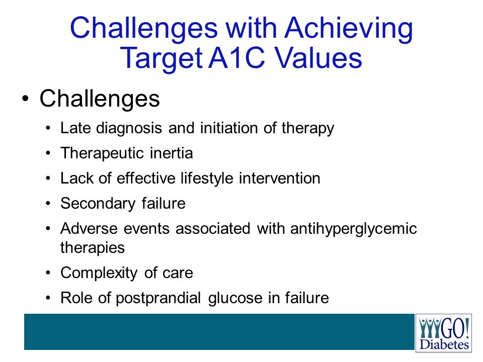 Challenges with Achieving Target A1C Values Challenges Late diagnosis and initiation of therapy Therapeutic inertia Lack of effective lifestyle interv