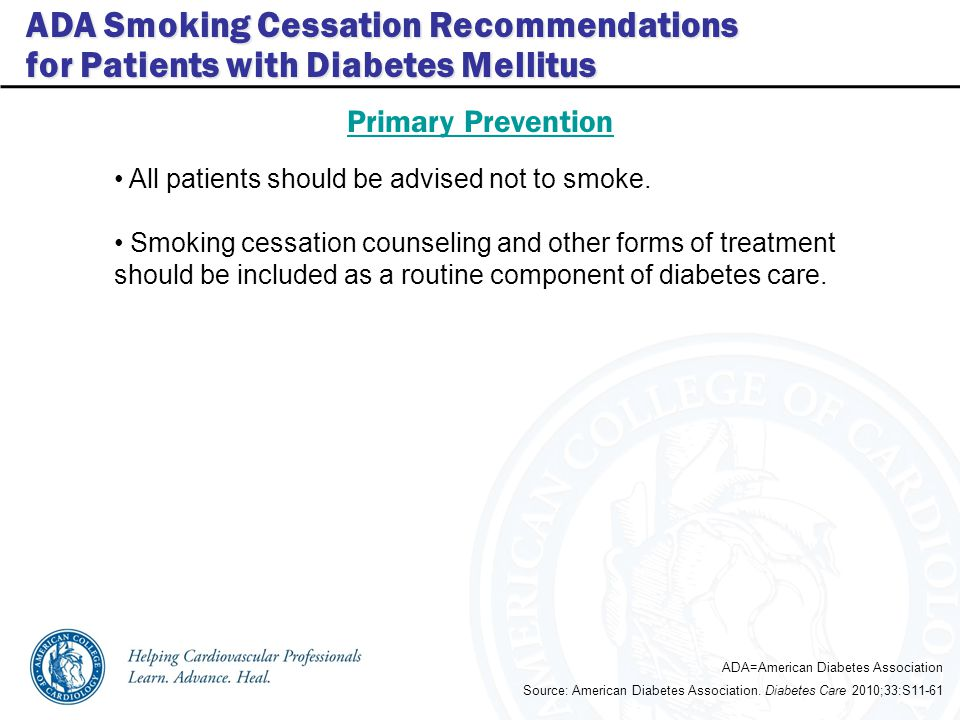All patients should be advised not to smoke.