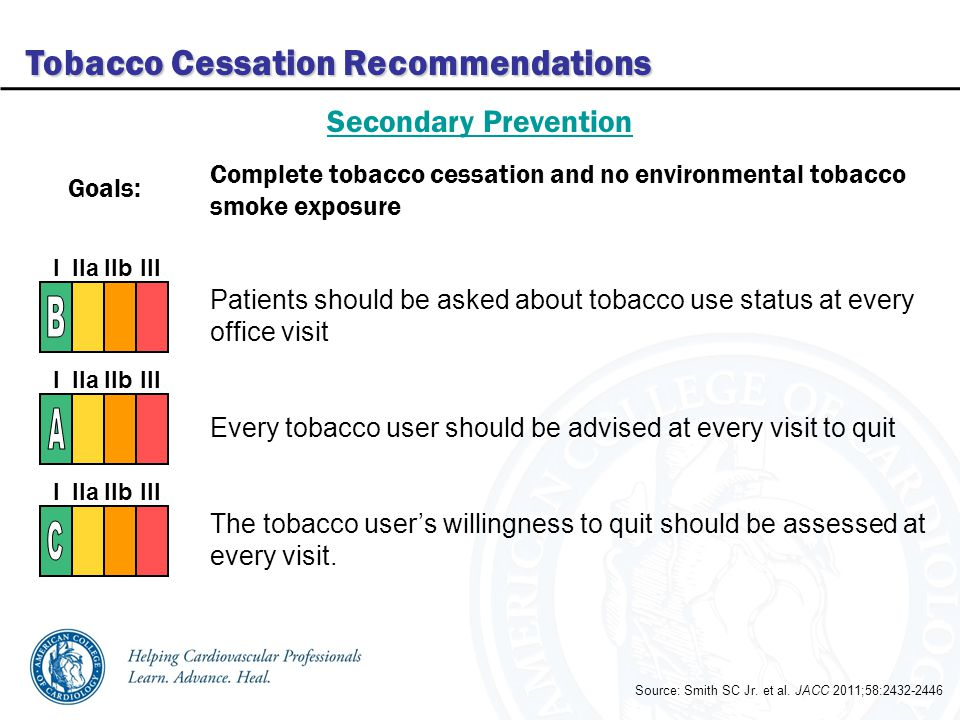 Tobacco Cessation Recommendations Source: Smith SC Jr.