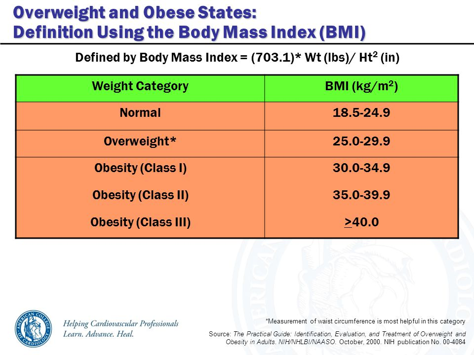 Defined by Body Mass Index = (703.1)* Wt (lbs)/ Ht 2 (in) Source: The Practical Guide: Identification, Evaluation, and Treatment of Overweight and Obesity in Adults.