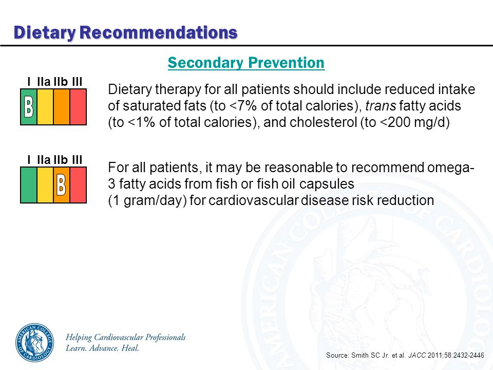Dietary therapy for all patients should include reduced intake of saturated fats (to <7% of total calories), trans fatty acids (to <1% of total calories), and cholesterol (to <200 mg/d) For all patients, it may be reasonable to recommend omega- 3 fatty acids from fish or fish oil capsules (1 gram/day) for cardiovascular disease risk reduction Source: Smith SC Jr.