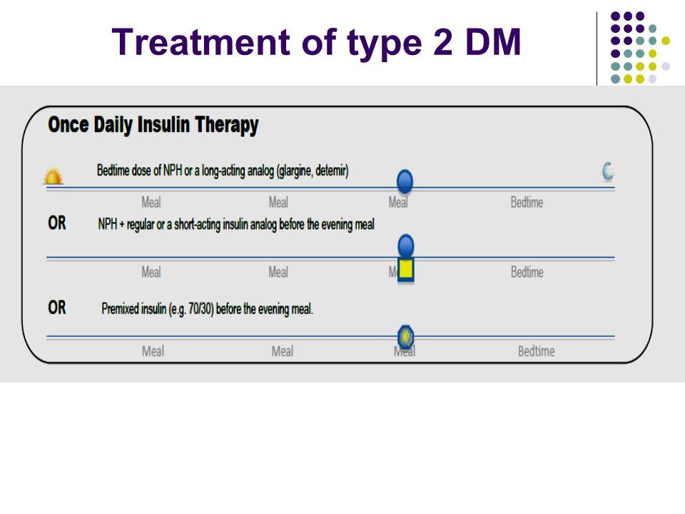 Treatment of type 2 DM