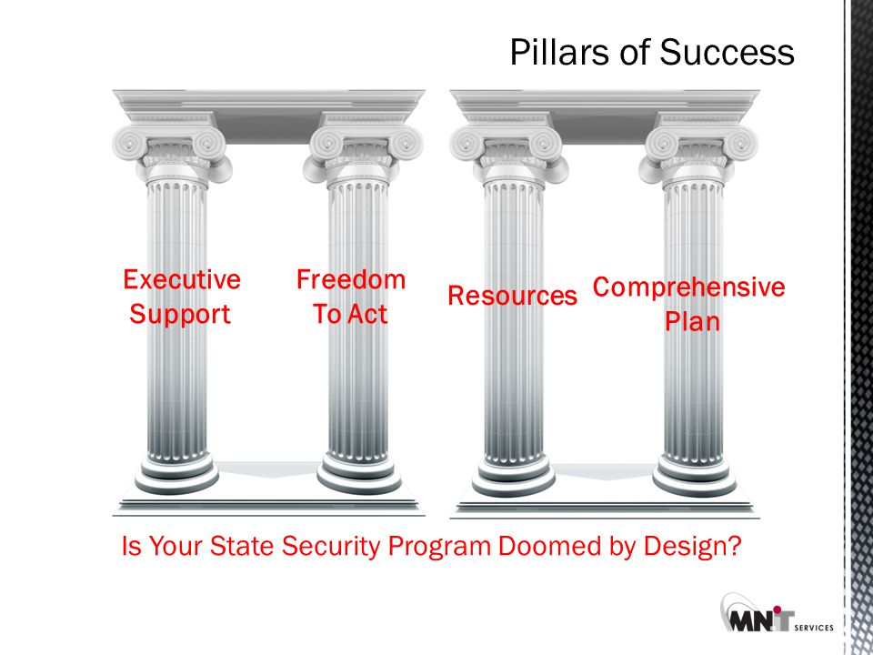Executive Support Freedom To Act Resources Comprehensive Plan Is Your State Security Program Doomed by Design