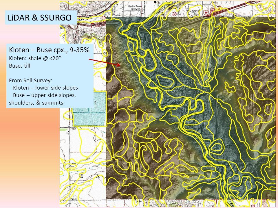 LiDAR & SSURGO Kloten – Buse cpx., 9-35% Kloten: shale @ <20 Buse: till From Soil Survey: Kloten – lower side slopes Buse – upper side slopes, shoulders, & summits