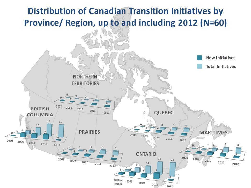 Distribution of Canadian Transition Initiatives by Province/ Region, up to and including 2012 (N=60)