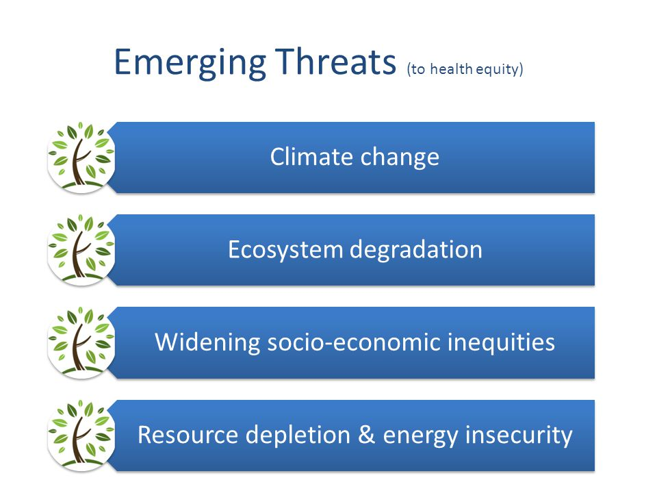 Emerging Threats (to health equity) Climate change Ecosystem degradation Widening socio-economic inequities Resource depletion & energy insecurity
