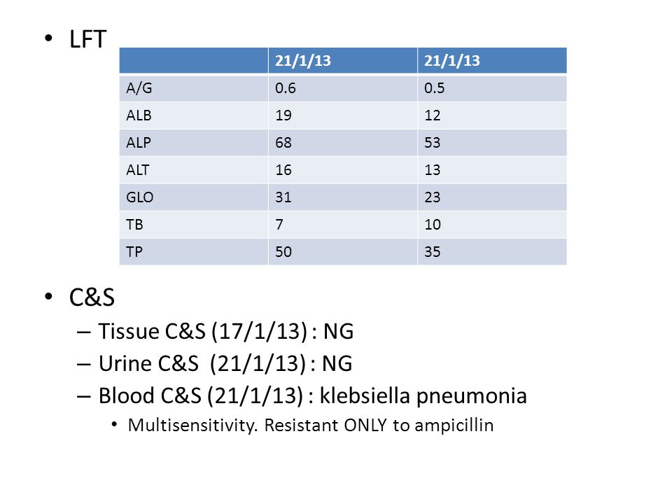 LFT C&S – Tissue C&S (17/1/13) : NG – Urine C&S (21/1/13) : NG – Blood C&S (21/1/13) : klebsiella pneumonia Multisensitivity. Resistant ONLY to ampici