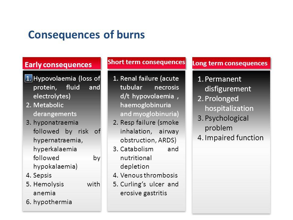 Consequences of burns 1.Renal failure (acute tubular necrosis d/t hypovolaemia, haemoglobinuria and myoglobinuria) 2.Resp failure (smoke inhalation, a