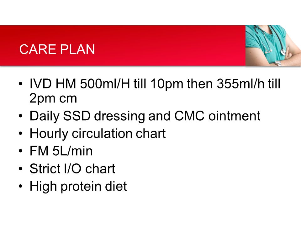 IVD HM 500ml/H till 10pm then 355ml/h till 2pm cm Daily SSD dressing and CMC ointment Hourly circulation chart FM 5L/min Strict I/O chart High protein