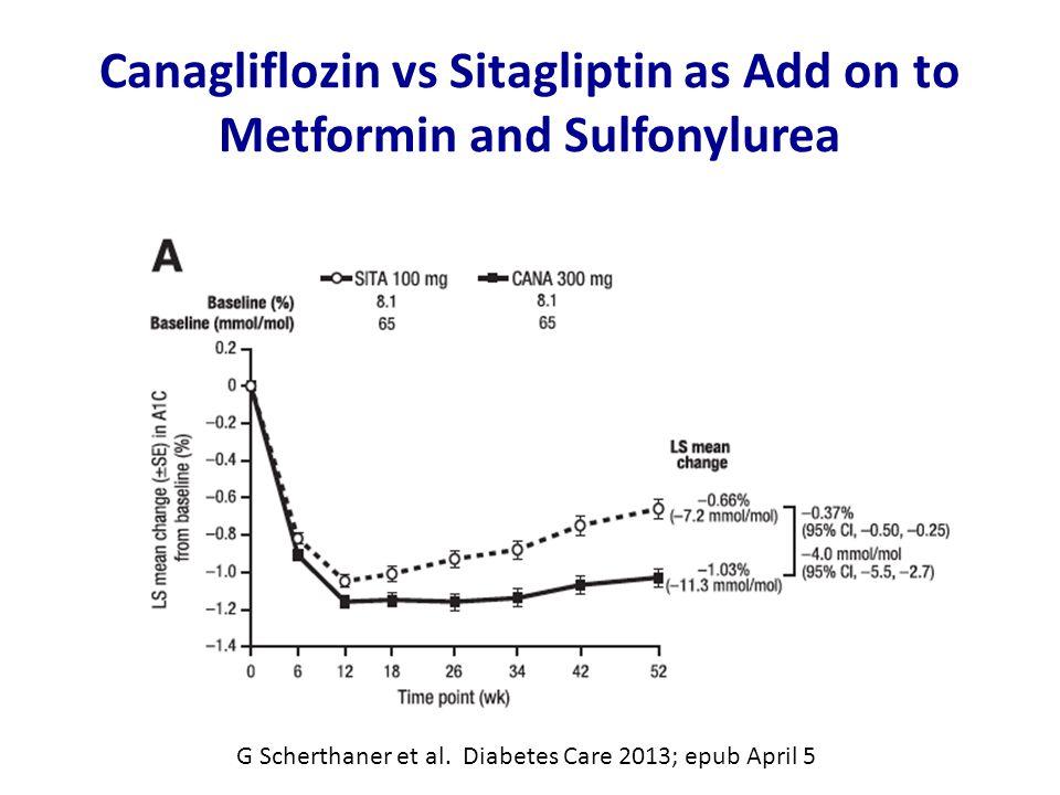 Canagliflozin vs Sitagliptin as Add on to Metformin and Sulfonylurea G Scherthaner et al.