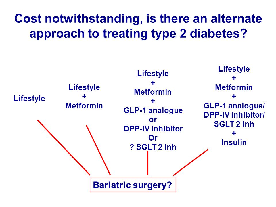 Cost notwithstanding, is there an alternate approach to treating type 2 diabetes.