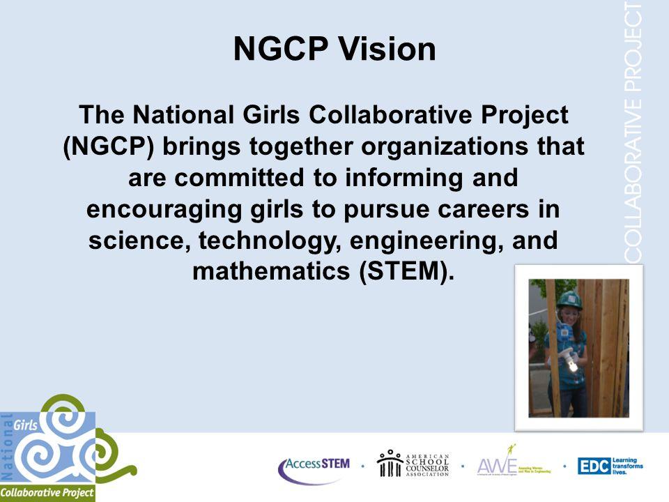 NGCP Webinars