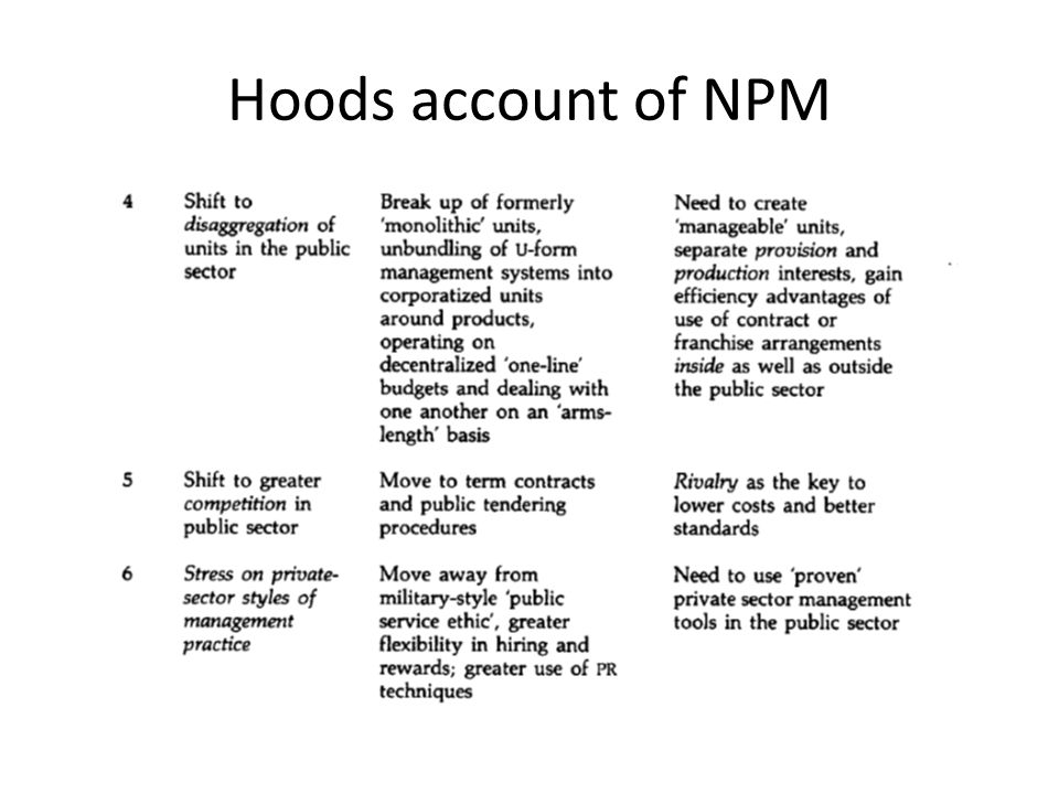 Hoods account of NPM