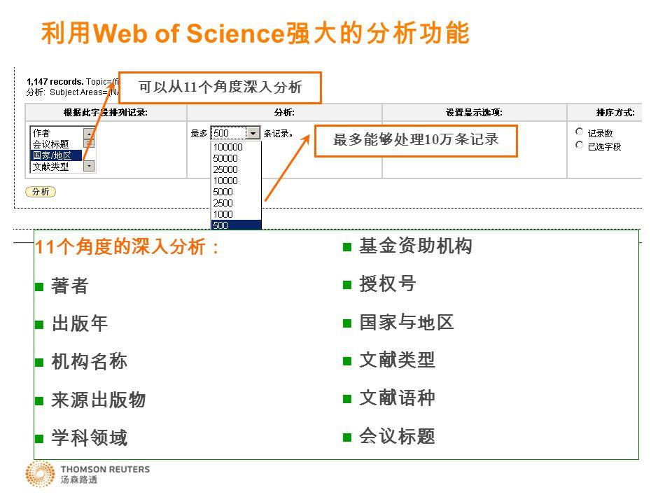 利用 Web of Science 强大的分析功能 最多能够处理 10 万条记录 可以从 11 个角度深入分析 11 个角度的深入分析: 著者 出版年 机构名称 来源出版物 学科领域 基金资助机构 授权号 国家与地区 文献类型 文献语种 会议标题