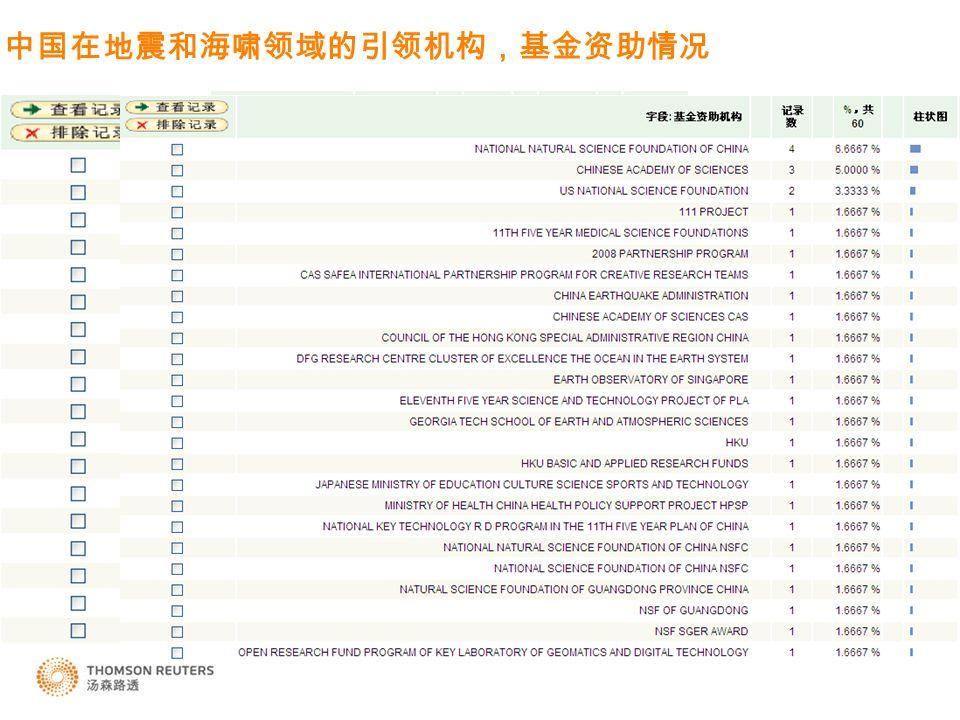 中国在地震和海啸领域的引领机构,基金资助情况