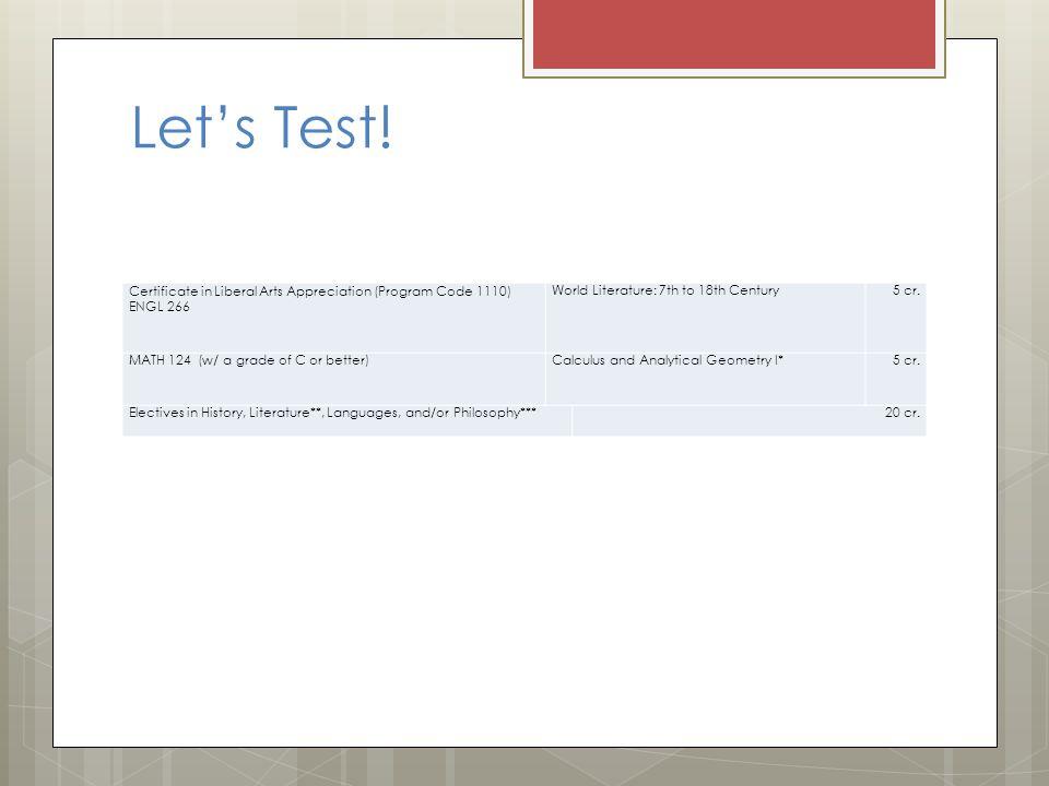 Let's Test.