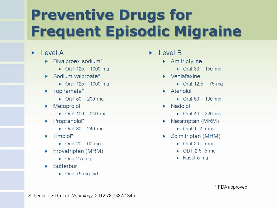 Preventive Drugs for Frequent Episodic Migraine Level A Divalproex sodium* Oral 125 – 1000 mg Sodium valproate* Oral 125 – 1000 mg Topiramate* Oral 50 – 200 mg Metoprolol Oral 100 – 200 mg Propranolol* Oral 80 – 240 mg Timolol* Oral 20 – 60 mg Frovatriptan (MRM) Oral 2.5 mg Butterbur Oral 75 mg bid Level B Amitriptyline Oral 30 – 150 mg Venlafaxine Oral 12.5 – 75 mg Atenolol Oral 50 – 100 mg Nadolol Oral 40 – 320 mg Naratriptan (MRM) Oral 1, 2.5 mg Zolmitriptan (MRM) Oral 2.5, 5 mg ODT 2.5, 5 mg Nasal 5 mg Silberstein SD, et al.