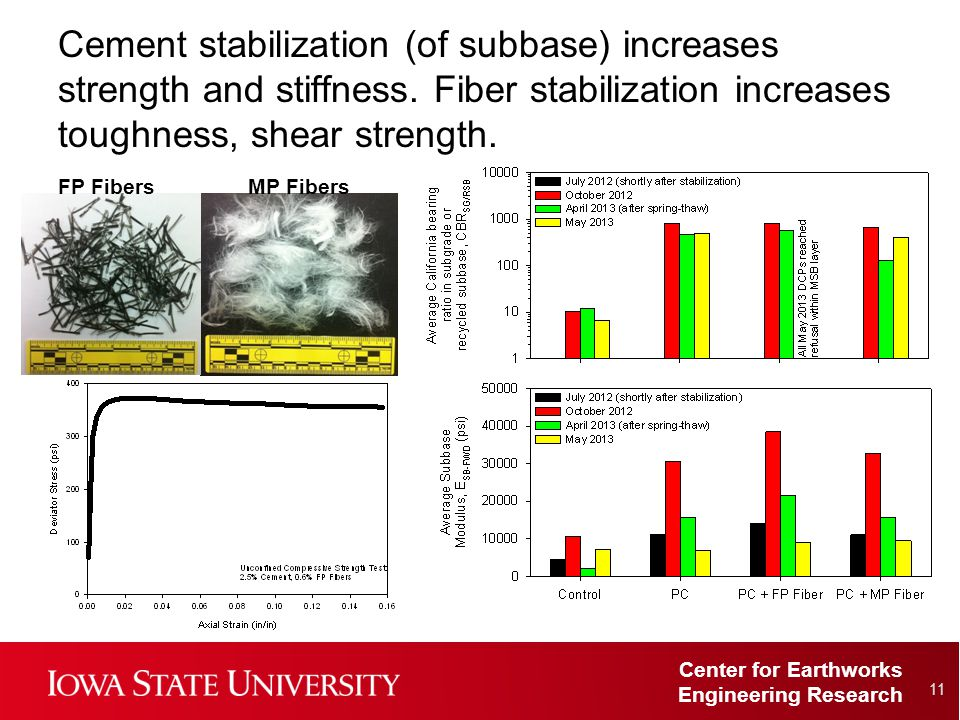 Center for Earthworks Engineering Research Cement stabilization (of subbase) increases strength and stiffness.