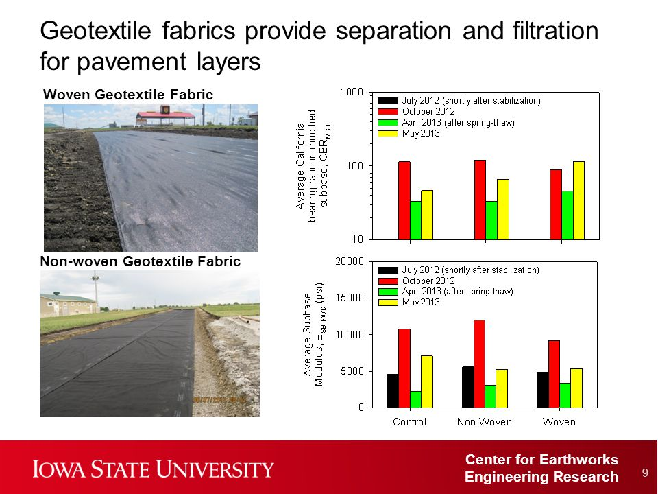 Center for Earthworks Engineering Research Geotextile fabrics provide separation and filtration for pavement layers 9 Woven Geotextile Fabric Non-woven Geotextile Fabric