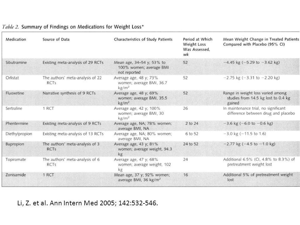 Li, Z. et al. Ann Intern Med 2005; 142:532-546.