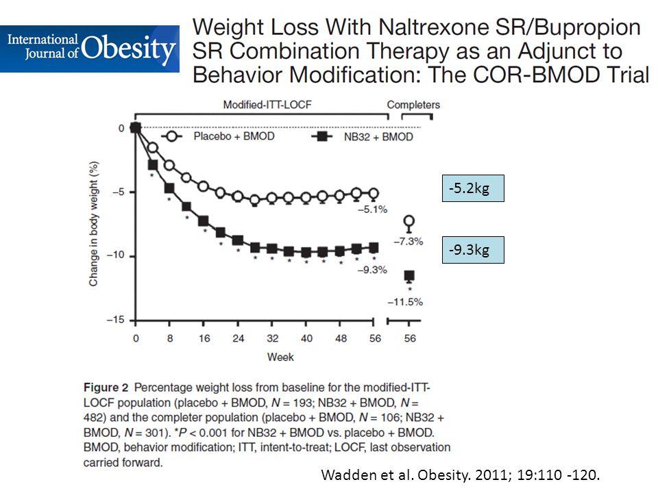 Wadden et al. Obesity. 2011; 19:110 -120. -5.2kg -9.3kg