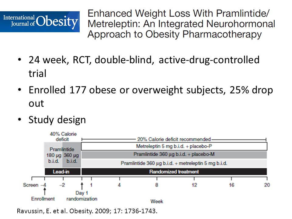 24 week, RCT, double-blind, active-drug-controlled trial Enrolled 177 obese or overweight subjects, 25% drop out Study design Ravussin, E.