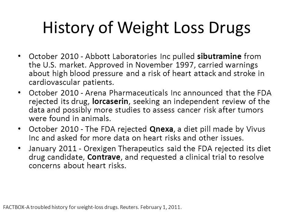 History of Weight Loss Drugs October 2010 - Abbott Laboratories Inc pulled sibutramine from the U.S.
